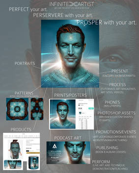 Ways to Prosper with your Art!