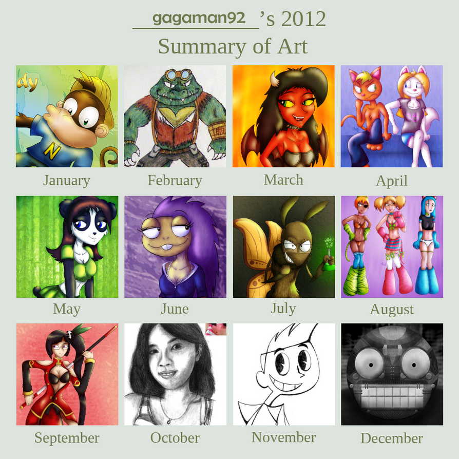 Art Summary 2012 by gagaman92