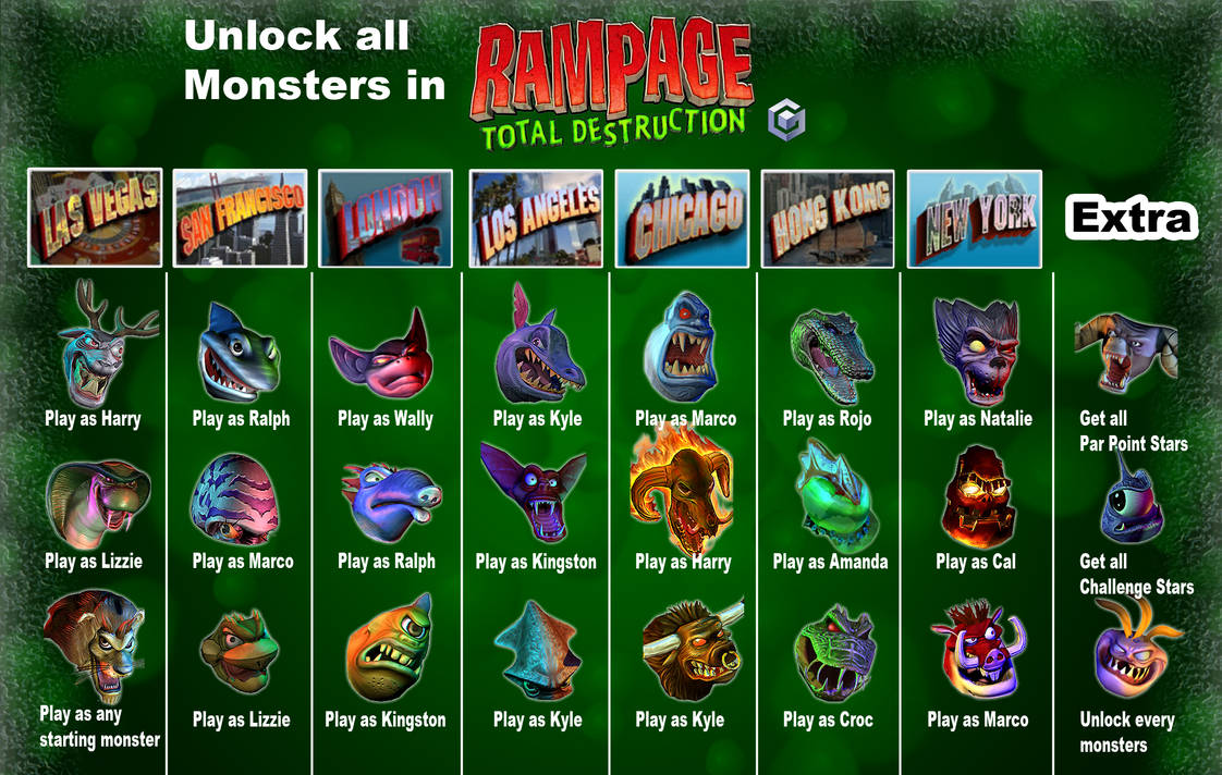 Rampage Unlock Monsters By Tonyzecorny On Deviantart