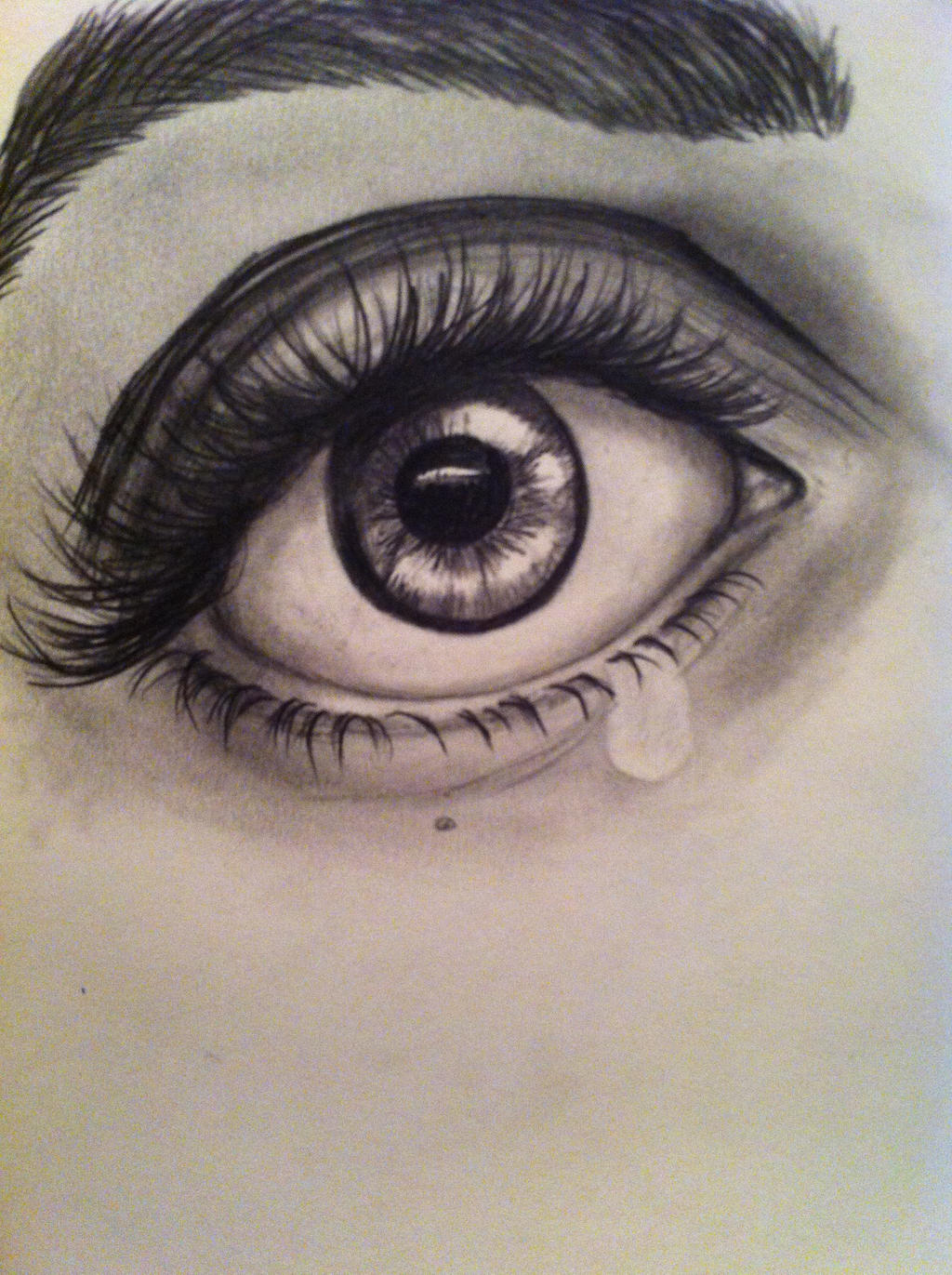 Eye study- crying eye by KitaHorrocks-art on DeviantArt