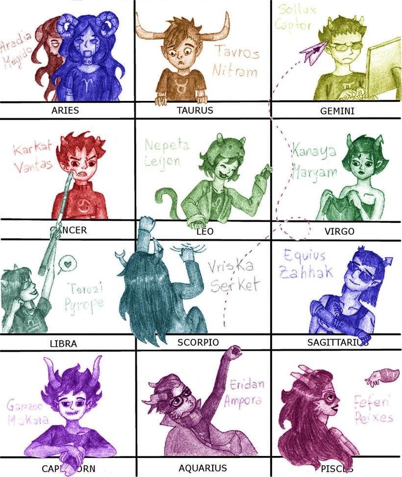 how to draw homestuck trolls