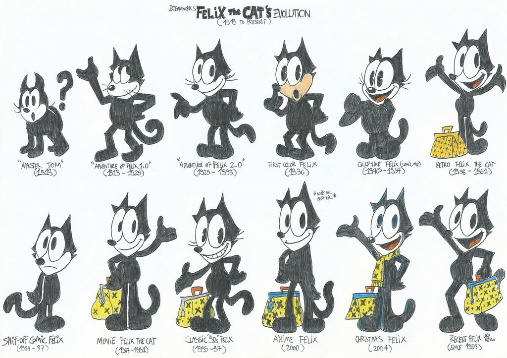 The Evolution of Felix The Cat (1919 to present) by ...