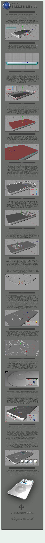 Modelling an iPod by PEShero
