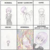 Crona style meme by MrGlassesMan