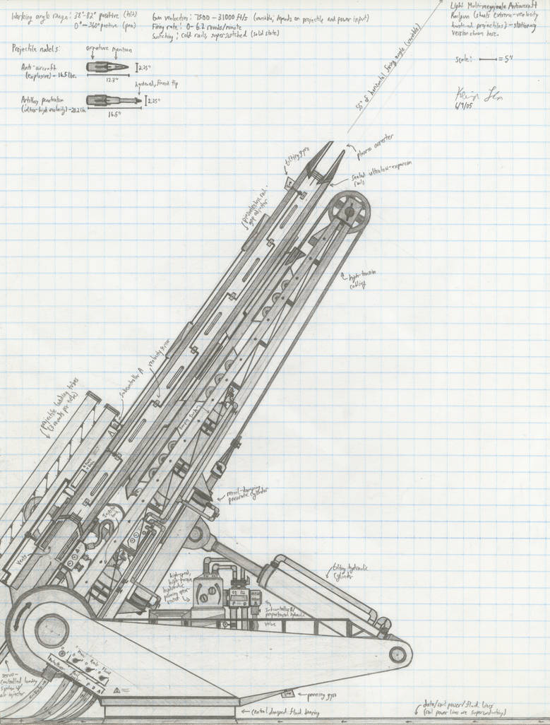 Stationary AA Railgun by PlasmaFire3000