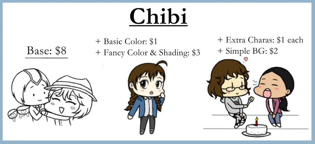 Chibis by Ispod4