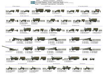 155mm Gun-Howitzer (Gunitzer) Battery by kattsun