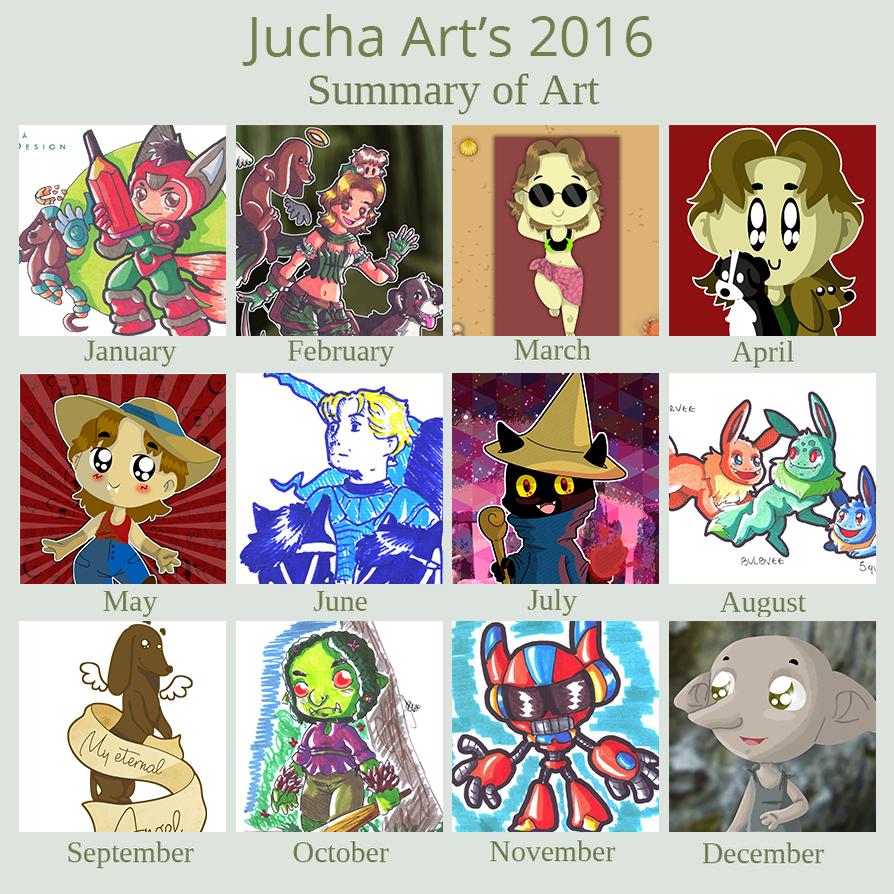 Artes De 2016 by Julooser