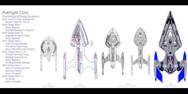 Avenger Class Design Evolution by uss-enterprise-club