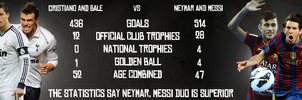 Cristiano and Bale VS. Messi and Neymar