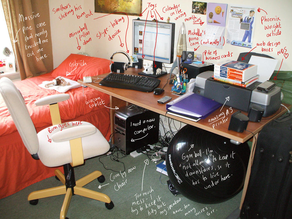 Michelle's Annotated Room