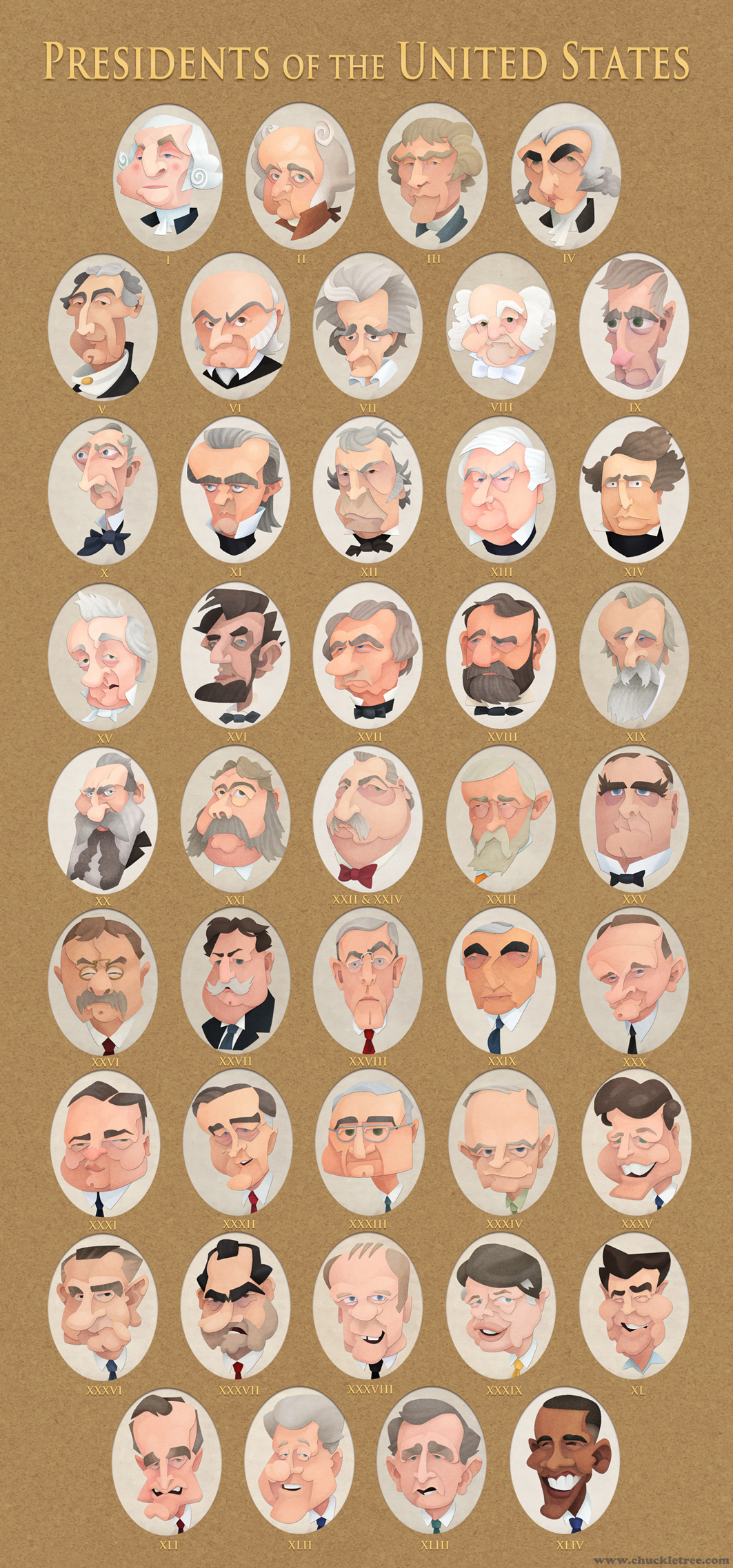 Presidential portraits by wonderdookie on deviantart for How many times can a president be elected to office