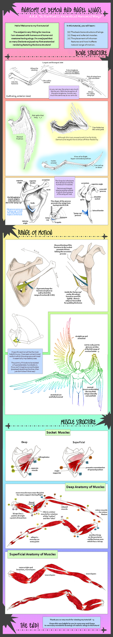 Demon and Angel Wings Tutorial by AvrilDC
