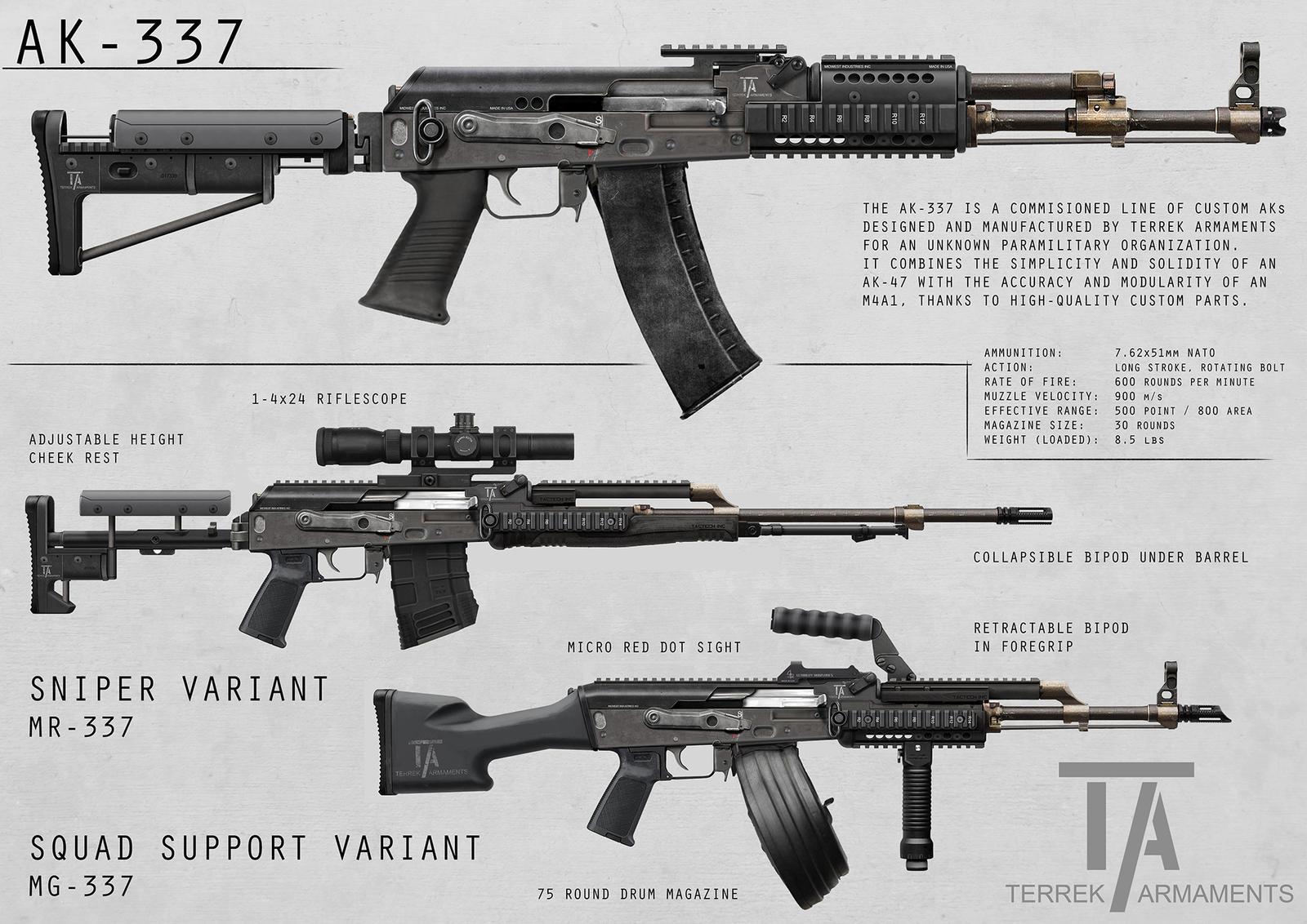 AK337 by AlexJJessup