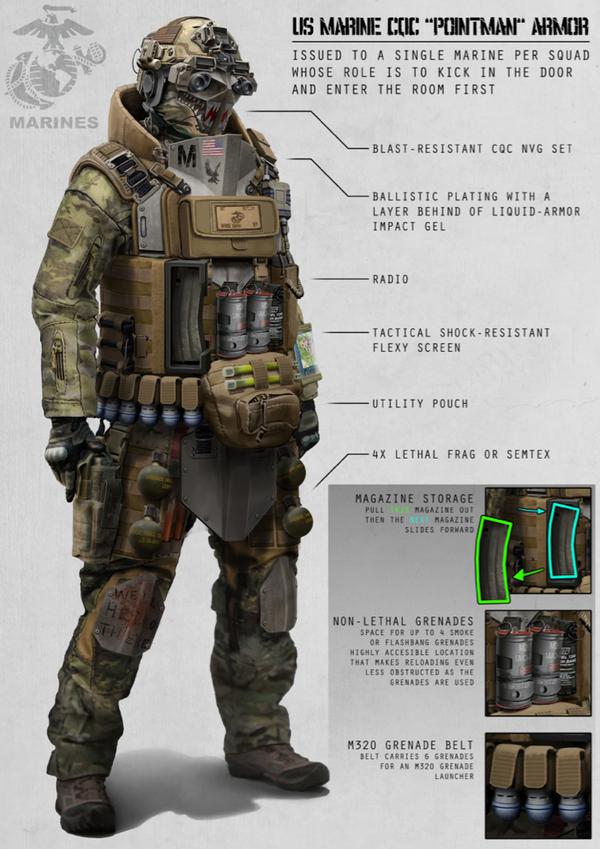 Pointman Armor By Alexjjessup On Deviantart