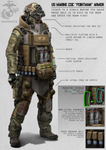 Pointman Armor