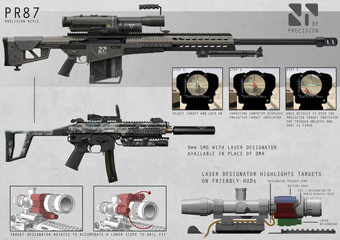 Recon Weapons