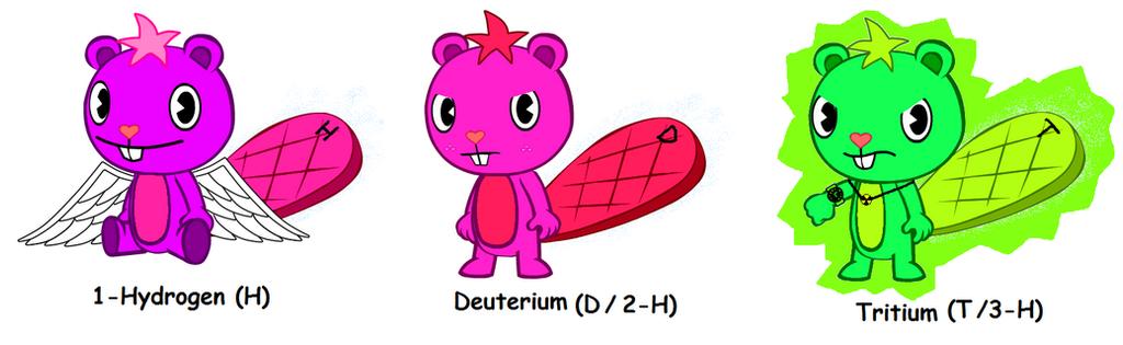 Hydrogen Deuterium And Tritium Beaver By Rubidiumbeaver On Deviantart