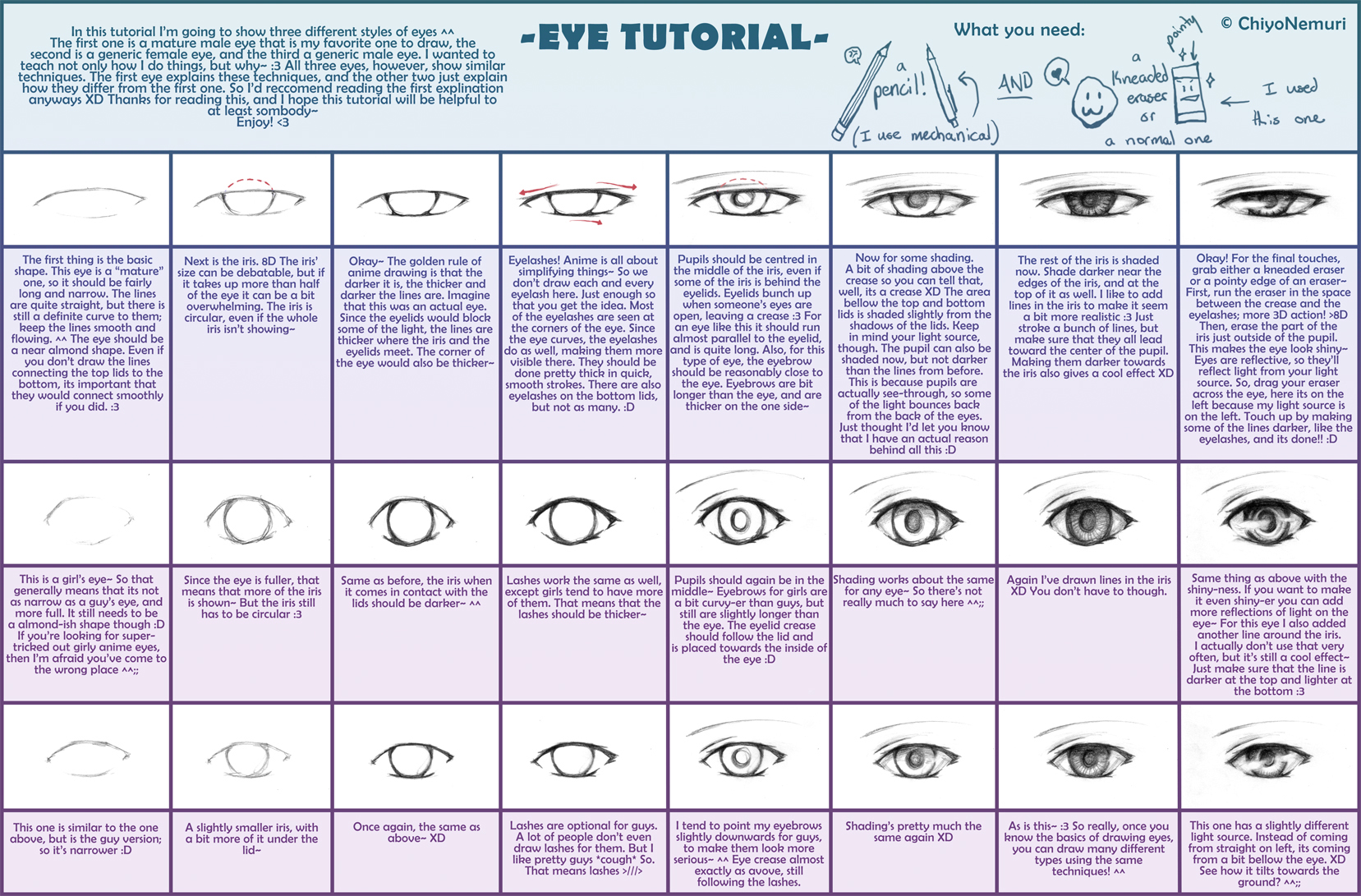 Des dessins fait en cour - Page 2 _Eye_Tutorial__by_ChiyoNemuri