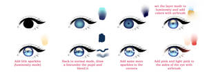 Tutorial: How to draw anime eyes