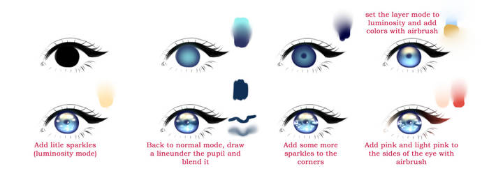 Tutorial: How to draw anime eyes by fairybuni