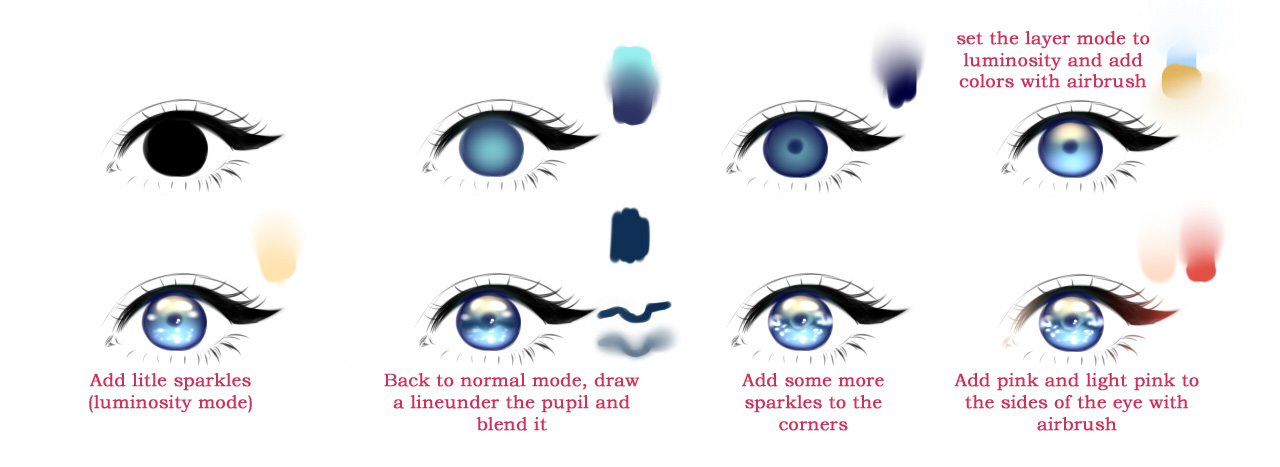 Tutorial: How to draw anime eyes by fairydustshower