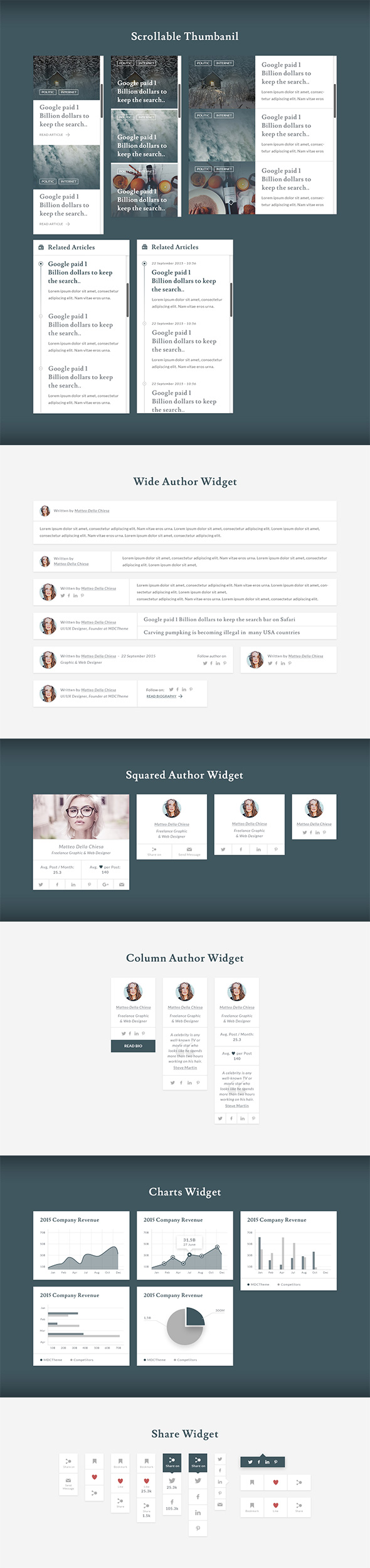 Blogant - UI Kit for Blogs & Magazines (User Interfaces)