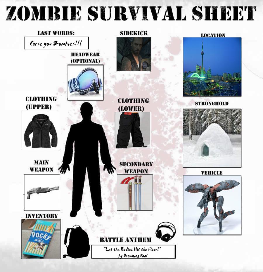 Zombie survival sheet 4.0 fillable