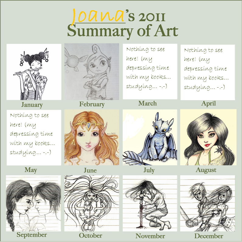Art Summary Meme - 2011 by TheJoanaPADJ