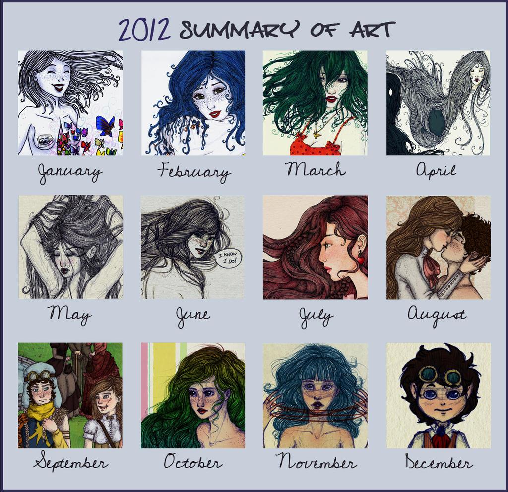 2012's Art Summary 8D by TheJoanaPADJ
