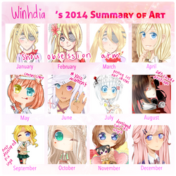 2014 Summary of Art