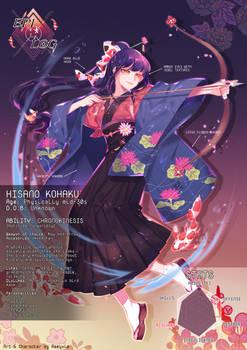 OC: Hisano Kohaku (2020) + SPEEDPAINT