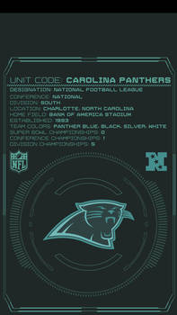 Panthers-JARVIS