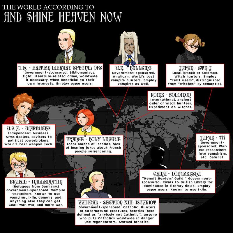 The World According To Shine