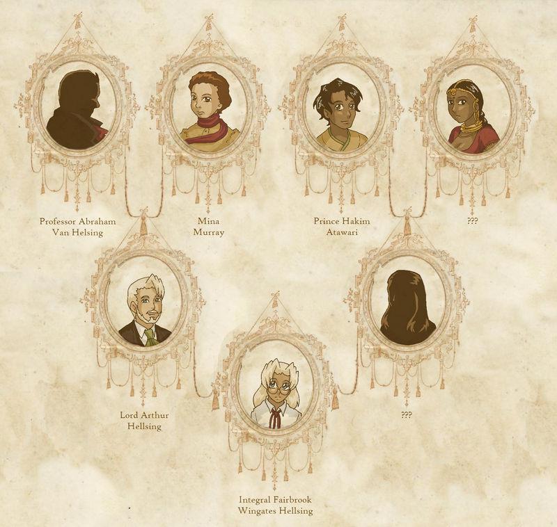 Integra's Family Tree by ErinPtah