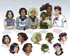 Leif and Thorn - Character Designs 2015