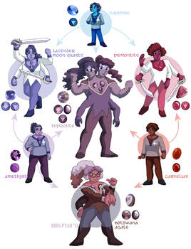 Amethyst-Sapphire-Carnelian Hexafusion