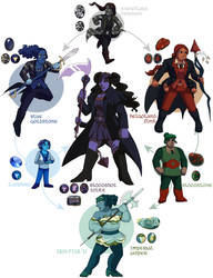 Sapphire-Bloodstone-Obsidian Hexafusion by ErinPtah