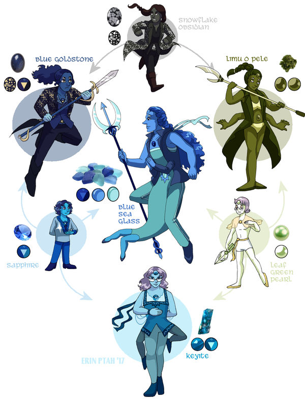 Sapphire-Pearl-Obsidian Hexafusion