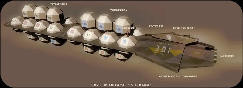 SEN-201 Container Vessel