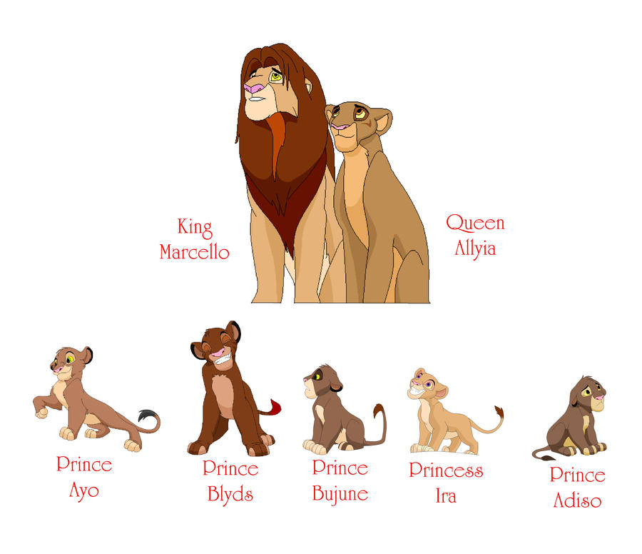 Lion King Characters Family Tree By Demonheartxx On Deviantart