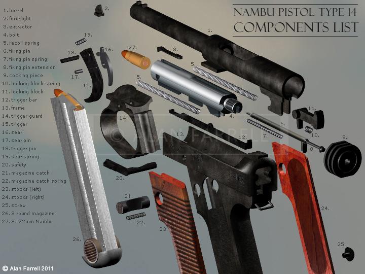 Kimber 1911 Exploded Diagram On Diagram Of 1911 Pistol