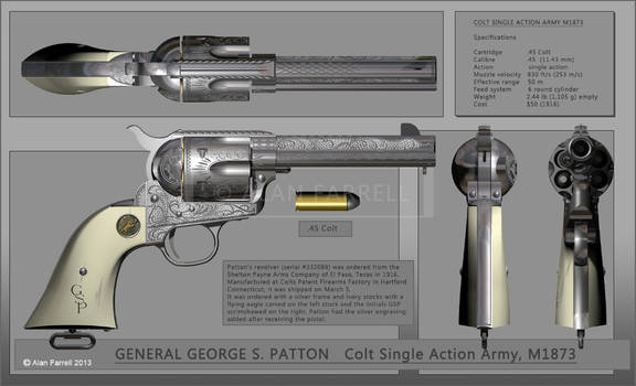 General Patton's revolver