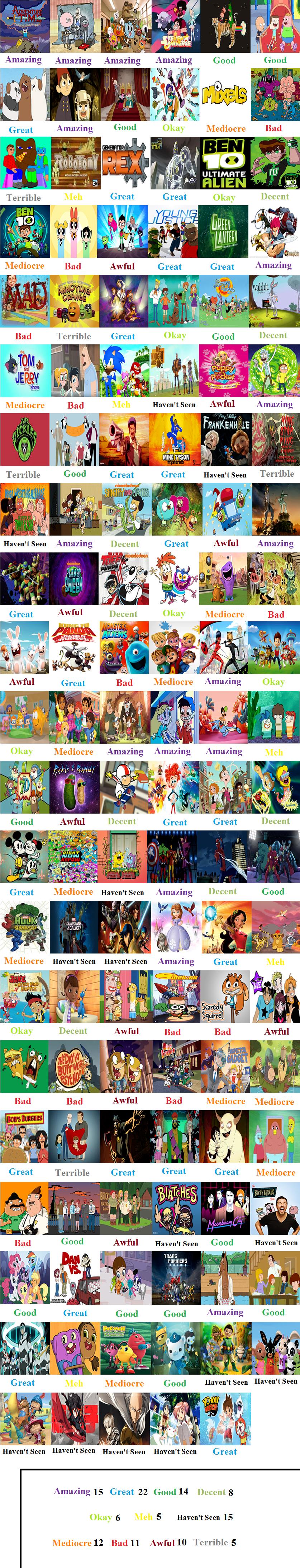 Cartoons Of The 2010s by MrAnimatedToon on DeviantArt