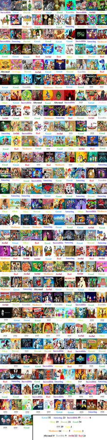 Cartoons Of The 2010s (Updated)