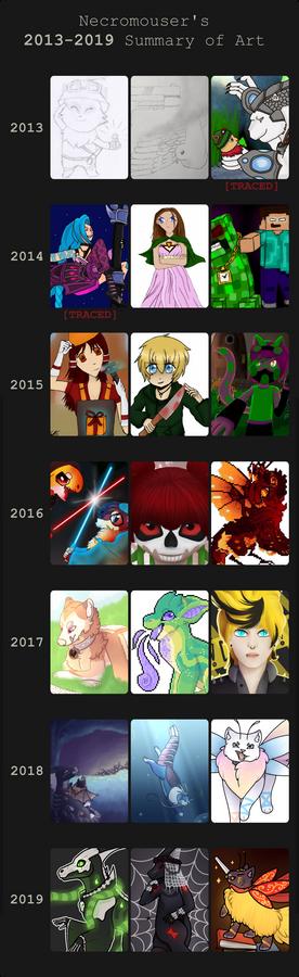Decade Summary of Art (2013 - 2019)