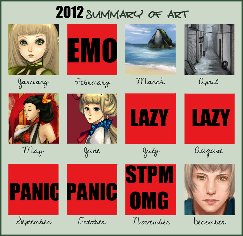 2012 Summary of Art by omgla
