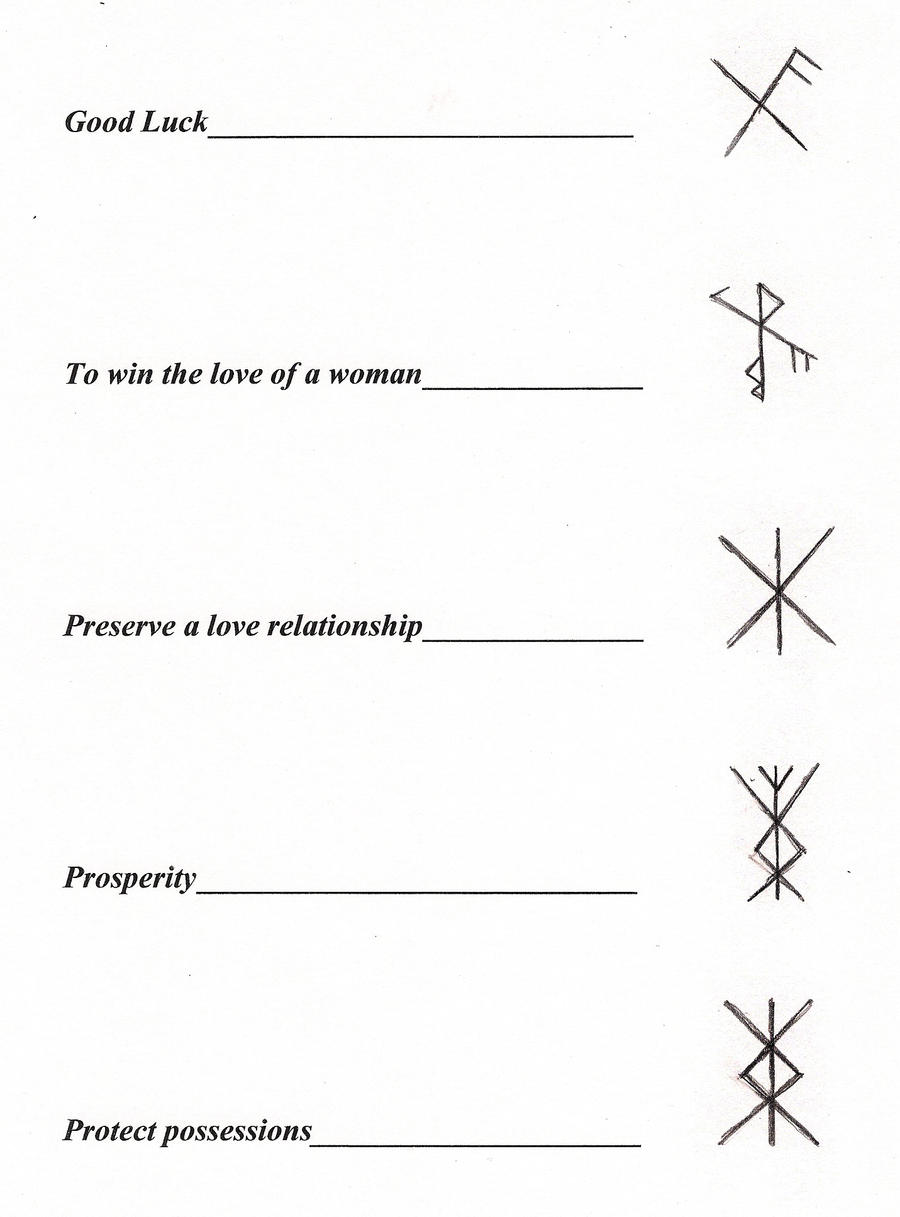 Runic Symbols By Bunkinator On Deviantart