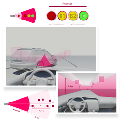 Concepts for contact analogue head-up displays by kErngesund