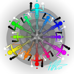 Goutari color-wheel